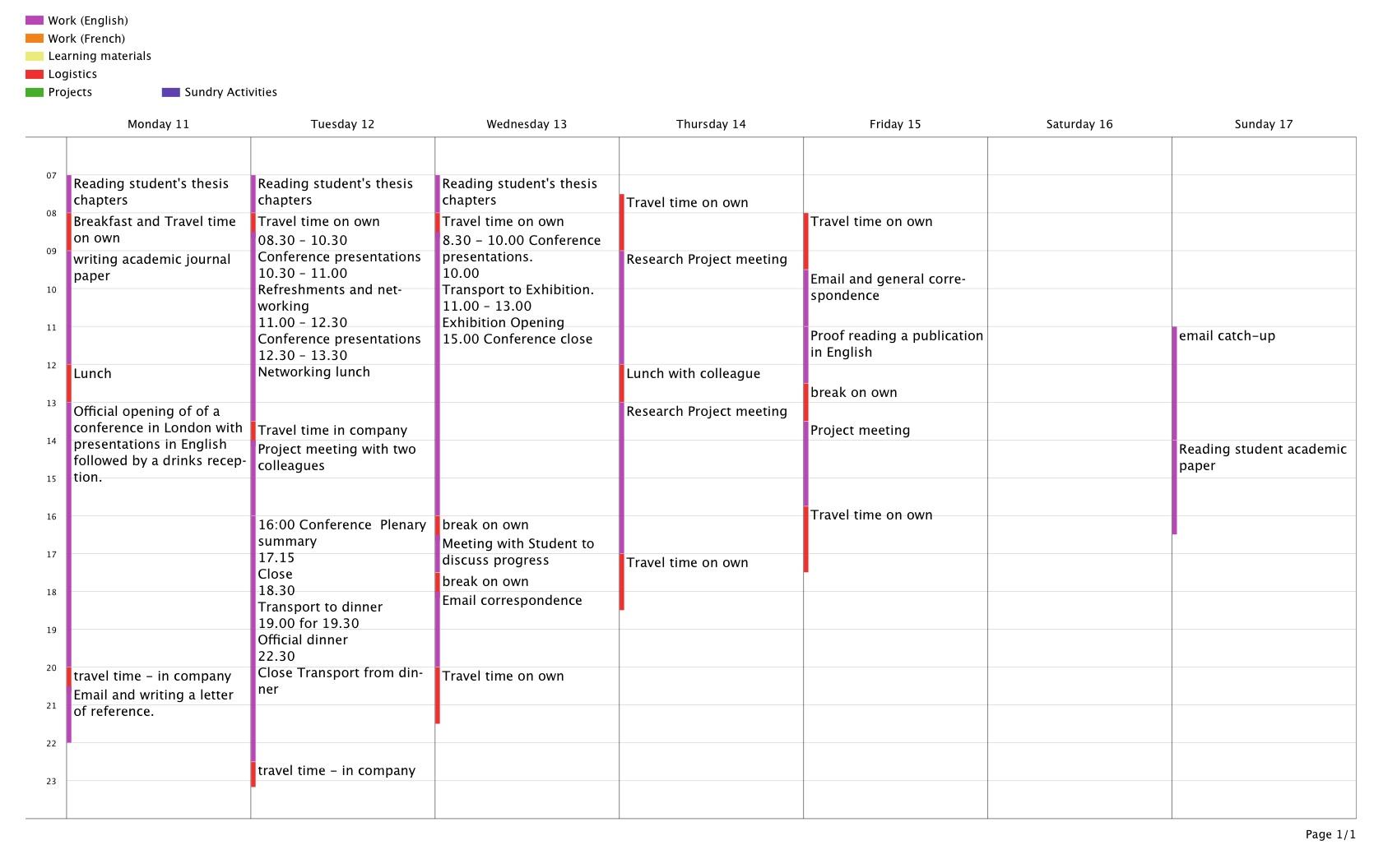Diary study wiki